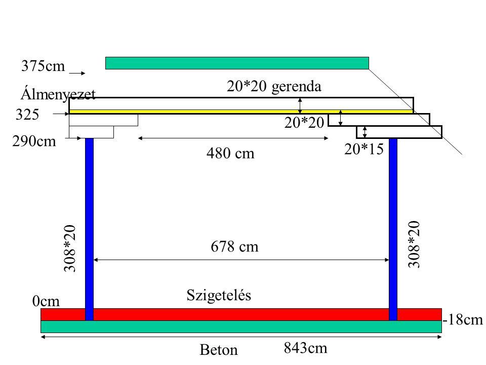 0cm -18cm Beton Szigetelés 843cm 308*20 290cm 678 cm 325 375cm Álmenyezet 480 cm 20*20 gerenda 20*15 20*20