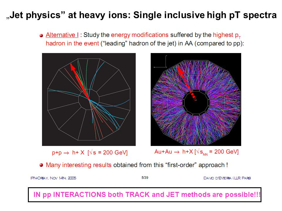 """ Jet physics"" at heavy ions: Single inclusive high pT spectra IN pp INTERACTIONS both TRACK and JET methods are possible!!!"
