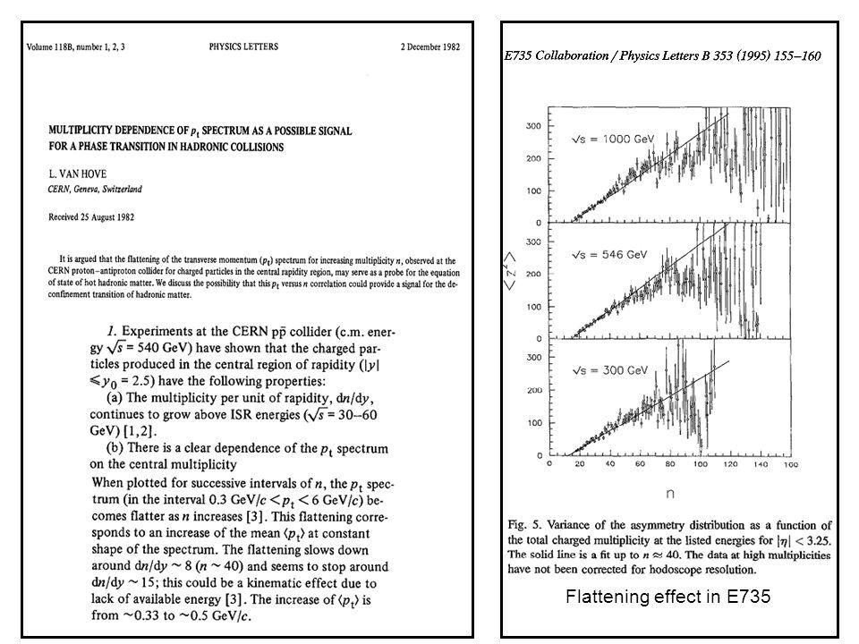 Flattening effect in E735