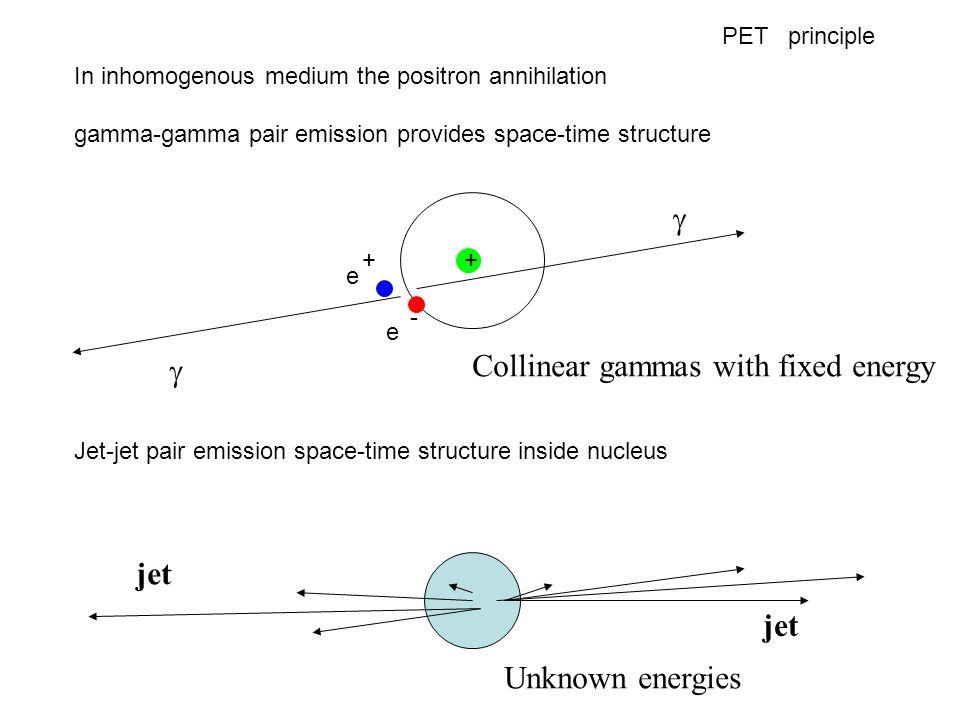 A komputertomográfia a hagyományos Röntgen-átvilágítási technika szellemesRöntgen továbbfejlesztése.