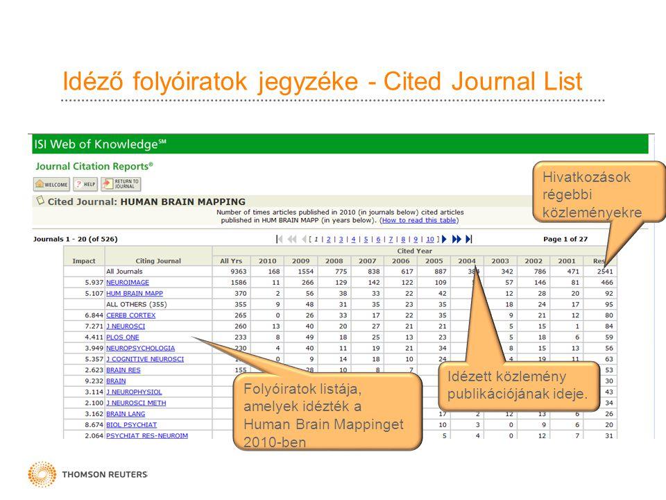 Idéző folyóiratok jegyzéke - Cited Journal List Folyóiratok listája, amelyek idézték a Human Brain Mappinget 2010-ben Idézett közlemény publikációjának ideje.