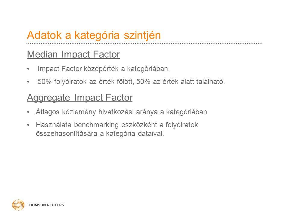 Adatok a kategória szintjén Median Impact Factor Impact Factor középérték a kategóriában.