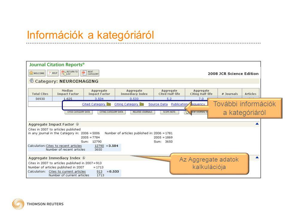 Információk a kategóriáról További információk a kategóriáról Az Aggregate adatok kalkulációja