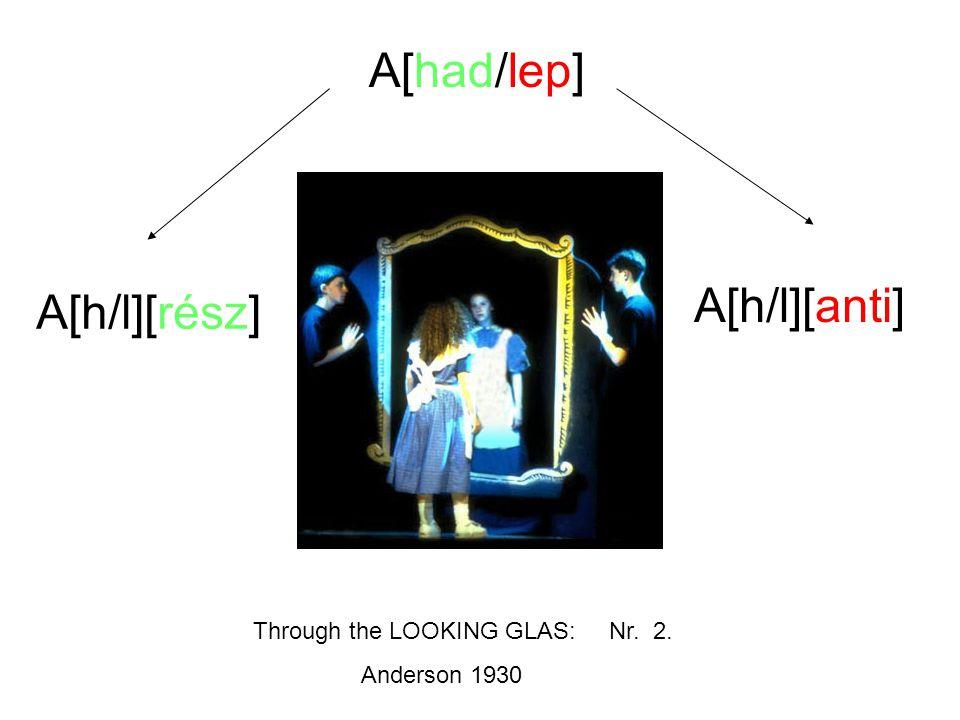 Through the LOOKING GLAS: Nr. 2. A[had/lep] A[h/l][rész] A[h/l][anti] Anderson 1930