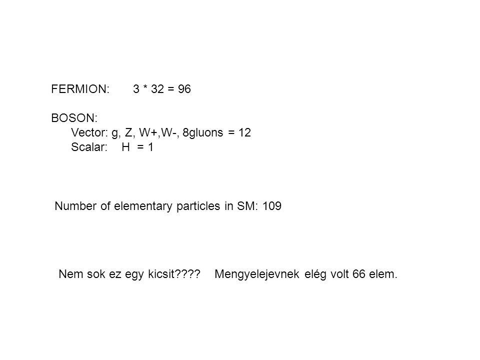 FERMION: 3 * 32 = 96 BOSON: Vector: g, Z, W+,W-, 8gluons = 12 Scalar: H = 1 Number of elementary particles in SM: 109 Nem sok ez egy kicsit???.