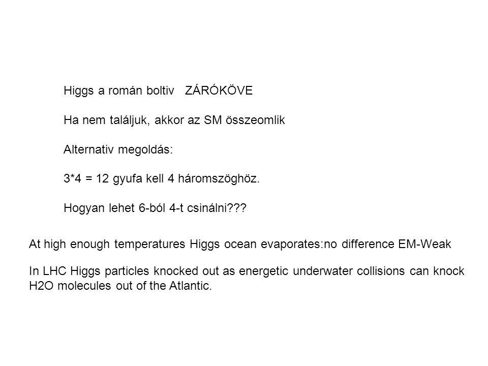 Higgs a román boltiv ZÁRÓKÖVE Ha nem találjuk, akkor az SM összeomlik Alternativ megoldás: 3*4 = 12 gyufa kell 4 háromszöghöz.