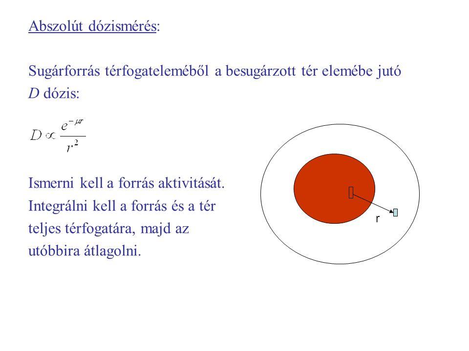 Abszolút dózismérés: Sugárforrás térfogateleméből a besugárzott tér elemébe jutó D dózis: Ismerni kell a forrás aktivitását. Integrálni kell a forrás