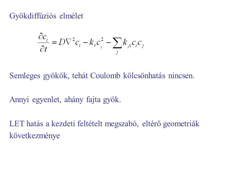 Gyökdiffúziós elmélet Semleges gyökök, tehát Coulomb kölcsönhatás nincsen. Annyi egyenlet, ahány fajta gyök. LET hatás a kezdeti feltételt megszabó, e