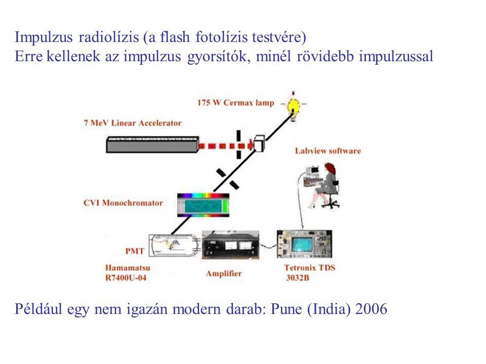 Impulzus radiolízis (a flash fotolízis testvére) Erre kellenek az impulzus gyorsítók, minél rövidebb impulzussal Például egy nem igazán modern darab: