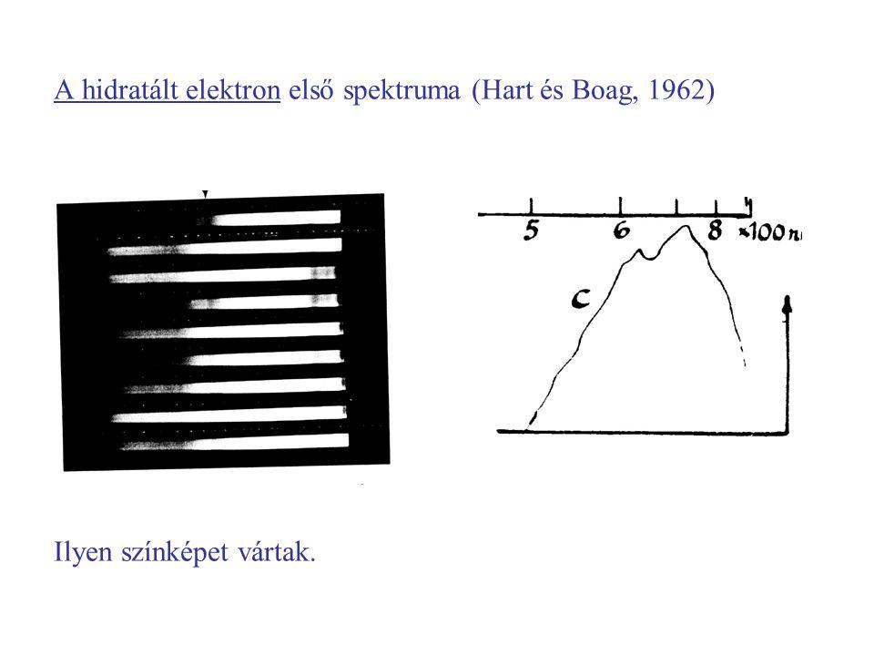 A hidratált elektron első spektruma (Hart és Boag, 1962) Ilyen színképet vártak.