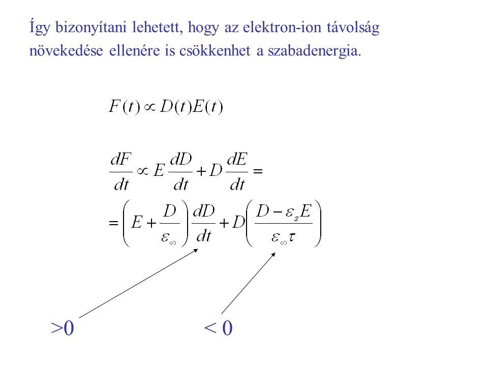 Így bizonyítani lehetett, hogy az elektron-ion távolság növekedése ellenére is csökkenhet a szabadenergia. >0 < 0