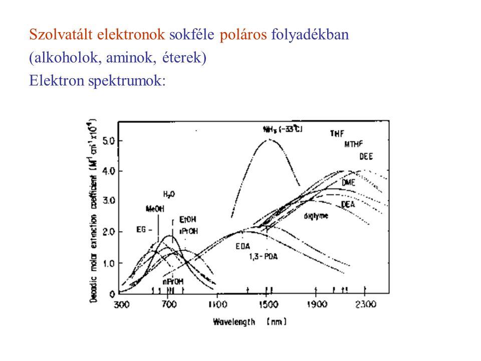 Szolvatált elektronok sokféle poláros folyadékban (alkoholok, aminok, éterek) Elektron spektrumok:
