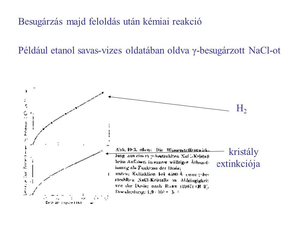 Besugárzás majd feloldás után kémiai reakció Például etanol savas-vizes oldatában oldva γ-besugárzott NaCl-ot H 2 kristály extinkciója