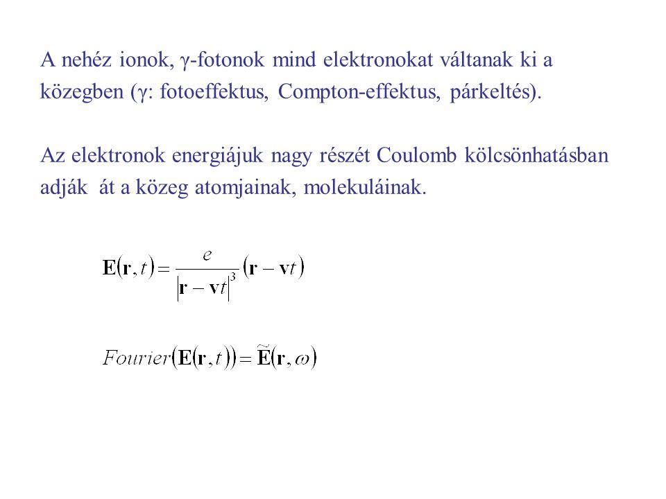 A nehéz ionok, γ-fotonok mind elektronokat váltanak ki a közegben (γ: fotoeffektus, Compton-effektus, párkeltés). Az elektronok energiájuk nagy részét