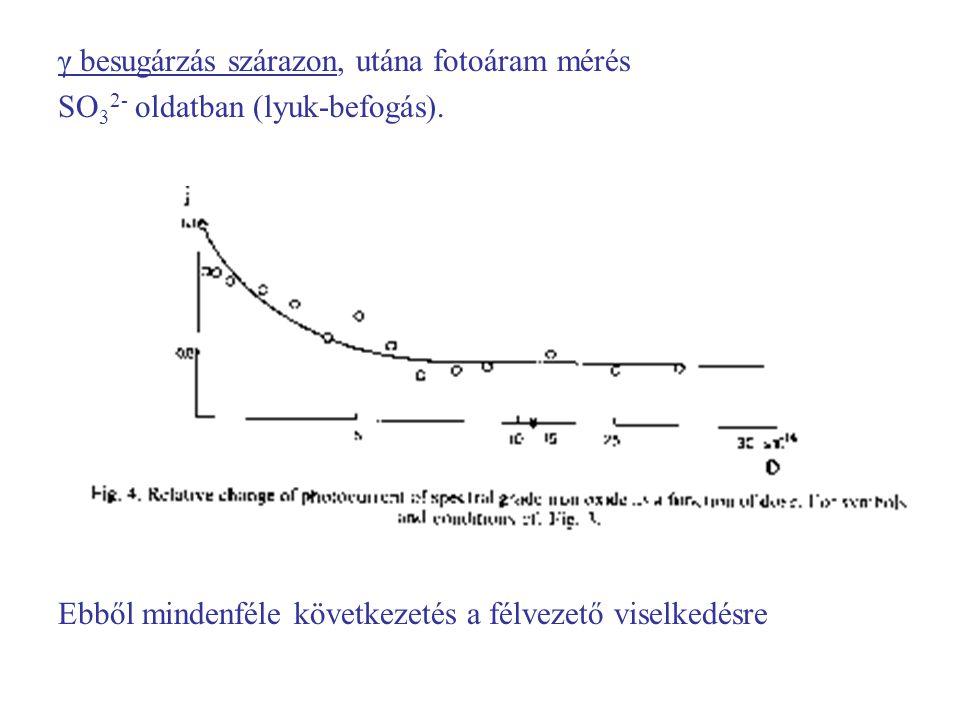 γ besugárzás szárazon, utána fotoáram mérés SO 3 2- oldatban (lyuk-befogás). Ebből mindenféle következetés a félvezető viselkedésre