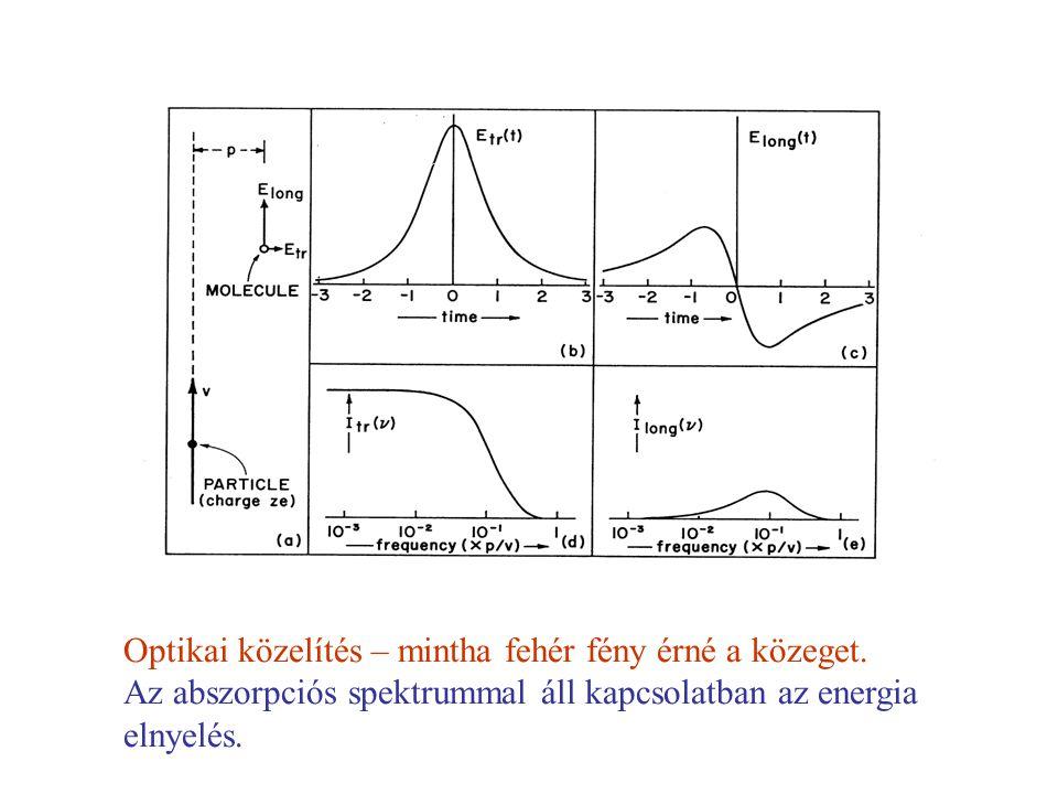 Optikai közelítés – mintha fehér fény érné a közeget. Az abszorpciós spektrummal áll kapcsolatban az energia elnyelés.