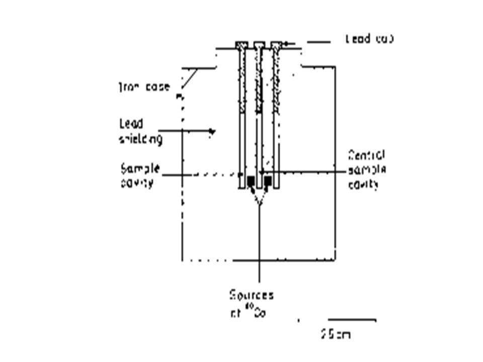 γ besugárzás szárazon, utána fotoáram mérés SO 3 2- oldatban (lyuk-befogás).