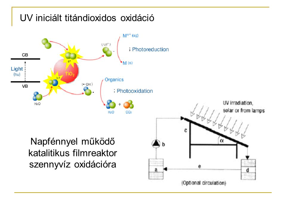 UV iniciált titándioxidos oxidáció Napfénnyel működő katalitikus filmreaktor szennyvíz oxidációra