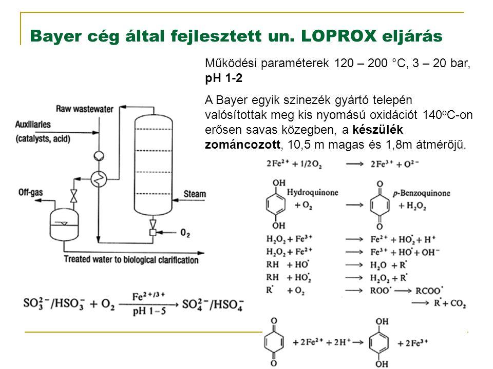 Bayer cég által fejlesztett un. LOPROX eljárás Működési paraméterek 120 – 200 °C, 3 – 20 bar, pH 1-2 A Bayer egyik szinezék gyártó telepén valósította