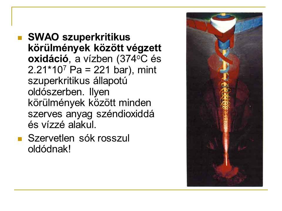 SWAO szuperkritikus körülmények között végzett oxidáció, a vízben (374 o C és 2.21*10 7 Pa = 221 bar), mint szuperkritikus állapotú oldószerben. Ilyen