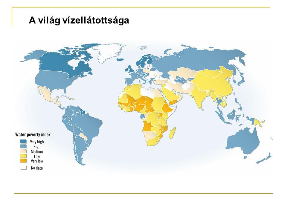 A lakosság vízzel való ellátottsága