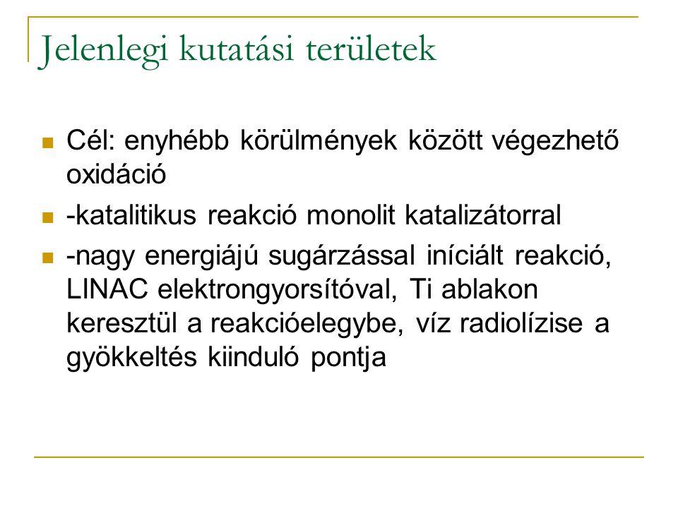 Jelenlegi kutatási területek Cél: enyhébb körülmények között végezhető oxidáció -katalitikus reakció monolit katalizátorral -nagy energiájú sugárzássa