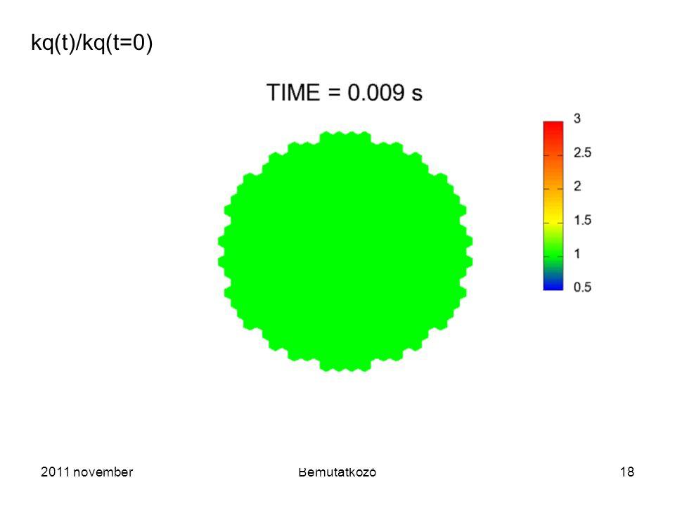 2011 novemberBemutatkozó18 kq(t)/kq(t=0)