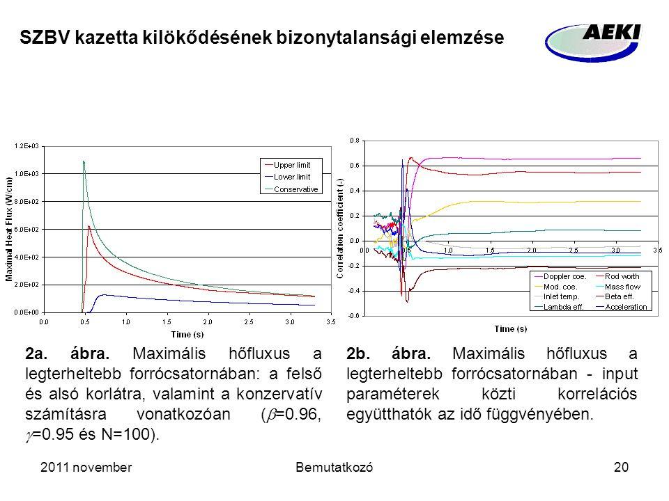 2011 novemberBemutatkozó20 SZBV kazetta kilökődésének bizonytalansági elemzése 2a. ábra. Maximális hőfluxus a legterheltebb forrócsatornában: a felső