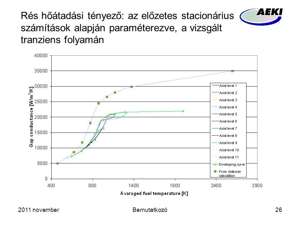 2011 novemberBemutatkozó26 Rés hőátadási tényező: az előzetes stacionárius számítások alapján paraméterezve, a vizsgált tranziens folyamán