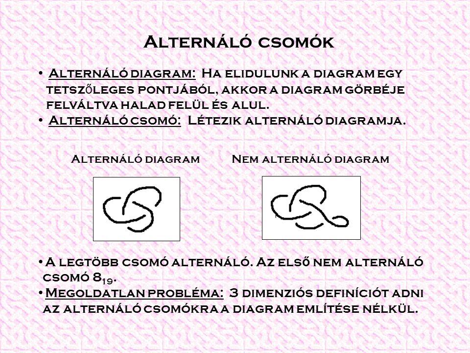 Alternáló csomók Alternáló diagram: Ha elidulunk a diagram egy tetsz ő leges pontjából, akkor a diagram görbéje felváltva halad felül és alul. Alterná