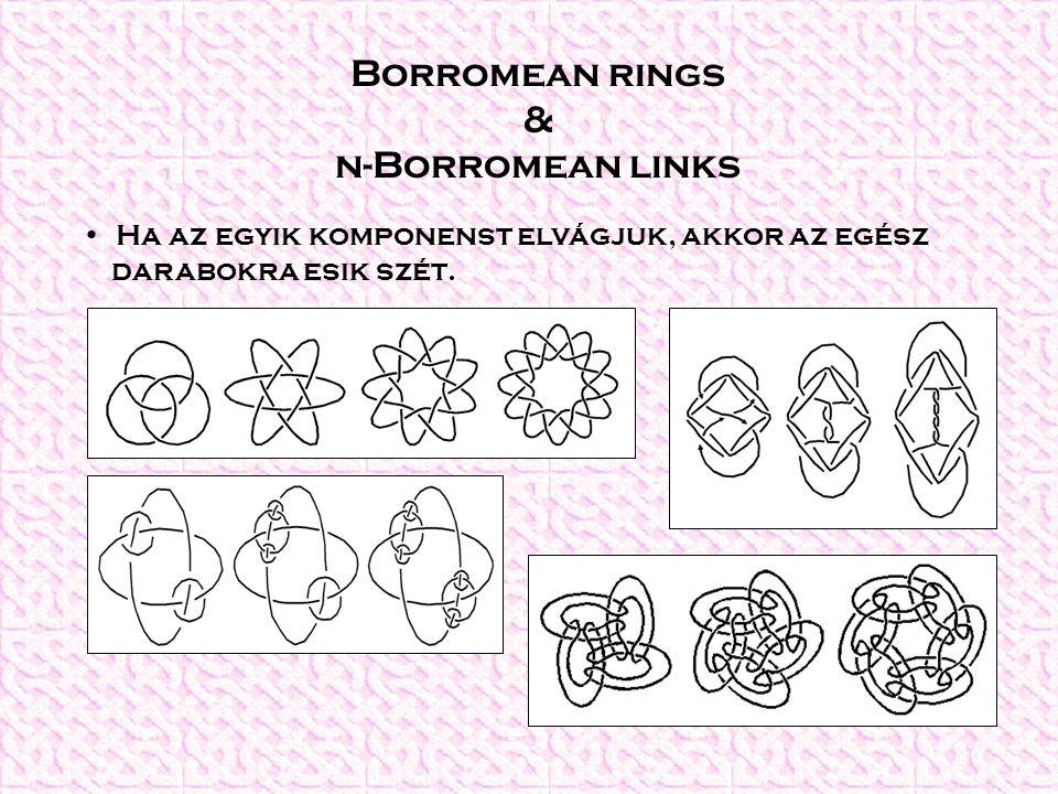Borromean rings & n-Borromean links Ha az egyik komponenst elvágjuk, akkor az egész darabokra esik szét.