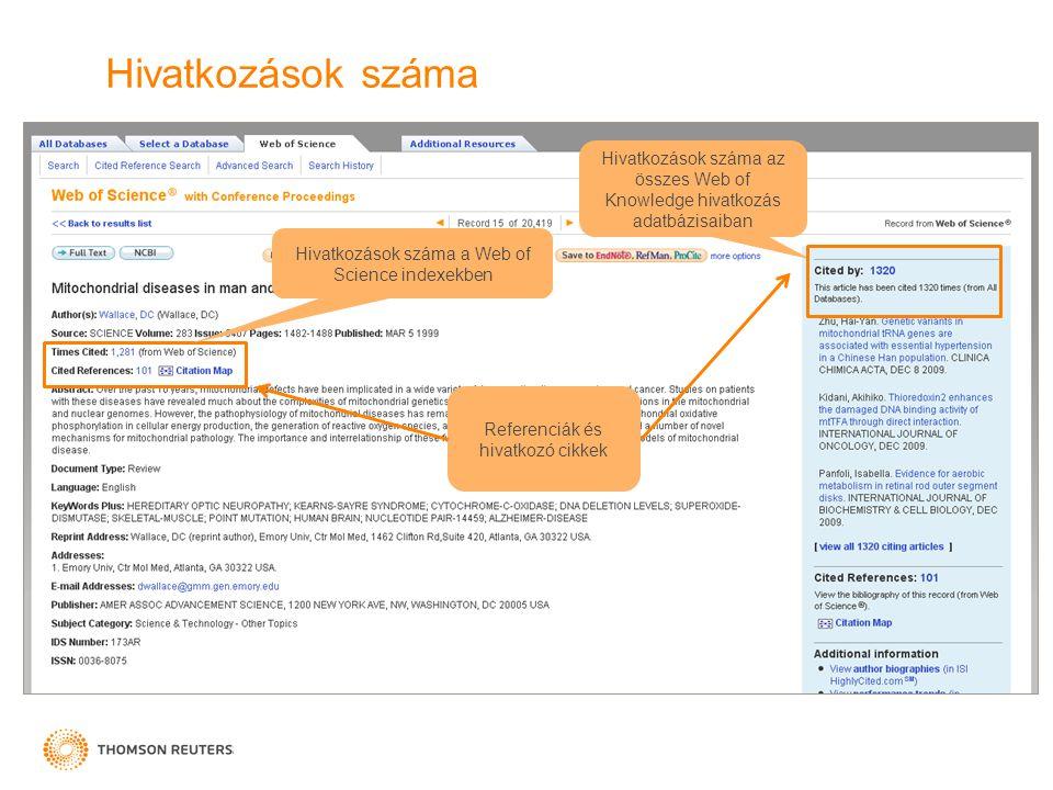 Hivatkozások száma Referenciák és hivatkozó cikkek Hivatkozások száma a Web of Science indexekben Hivatkozások száma az összes Web of Knowledge hivatk