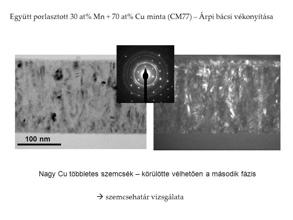 100 nm Együtt porlasztott 30 at% Mn + 70 at% Cu minta (CM77) – Árpi bácsi vékonyítása Nagy Cu többletes szemcsék – körülötte vélhetően a második fázis