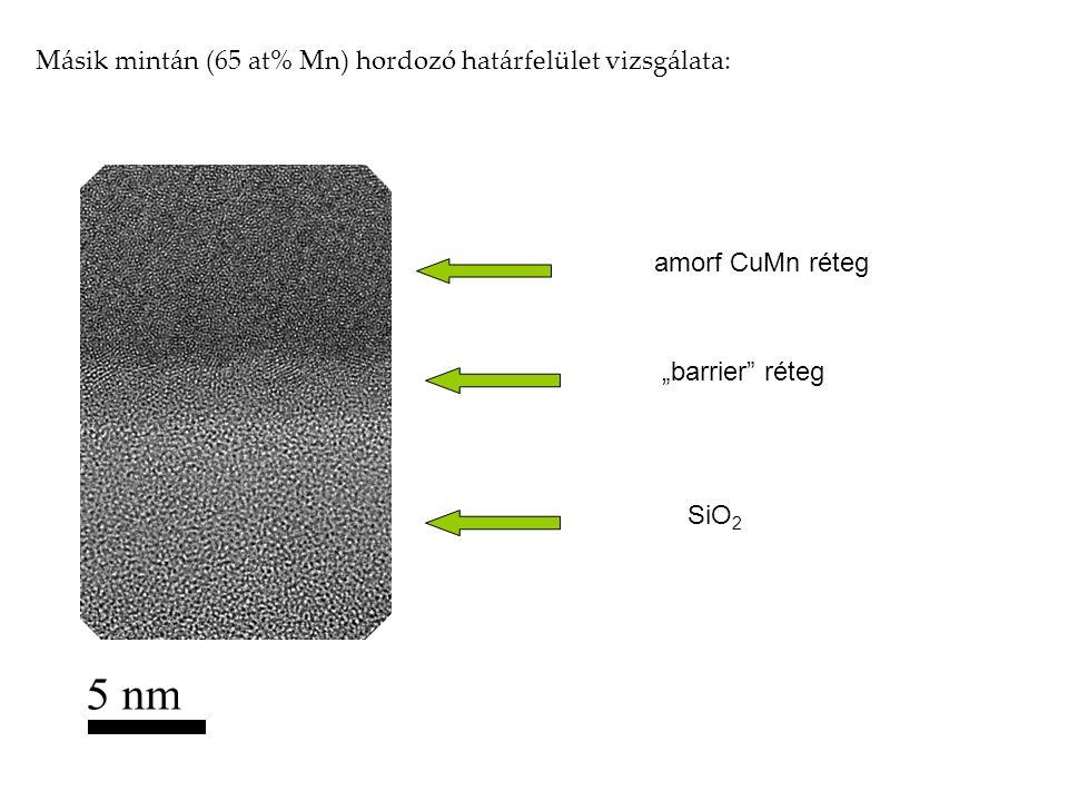 """Másik mintán (65 at% Mn) hordozó határfelület vizsgálata: amorf CuMn réteg """"barrier"""" réteg SiO 2"""