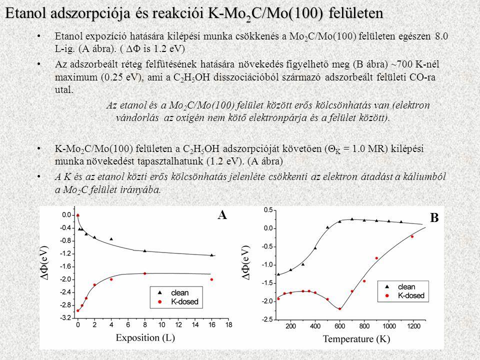 Etanol expozíció hatására kilépési munka csökkenés a Mo 2 C/Mo(100) felületen egészen 8.0 L-ig.