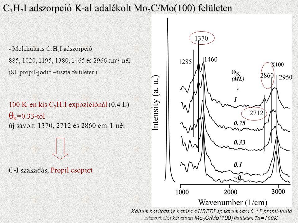 - Molekuláris C 3 H 7 I adszorpció 885, 1020, 1195, 1380, 1465 és 2966 cm -1 -nél (8L propil-jodid –tiszta felületen) 100 K-en kis C 3 H 7 I expozíciónál (0.4 L)  K =0.33-tól új sávok: 1370, 2712 és 2860 cm-1-nél C-I szakadás, Propil csoport C 3 H 7 I adszorpció K-al adalékolt Mo 2 C/Mo(100) felületen Kálium borítottság hatása a HREEL spektrumokra 0.4 L propil-jodid adszorbciót követően Mo 2 C/Mo(100) felületen Ta=100K.