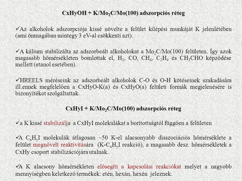 CxHyOH + K/Mo 2 C/Mo(100) adszorpciós réteg Az alkoholok adszorpciója kissé növelte a felület kilépési munkáját K jelenlétében (ami önmagában mintegy 3 eV-al csökkenti azt).