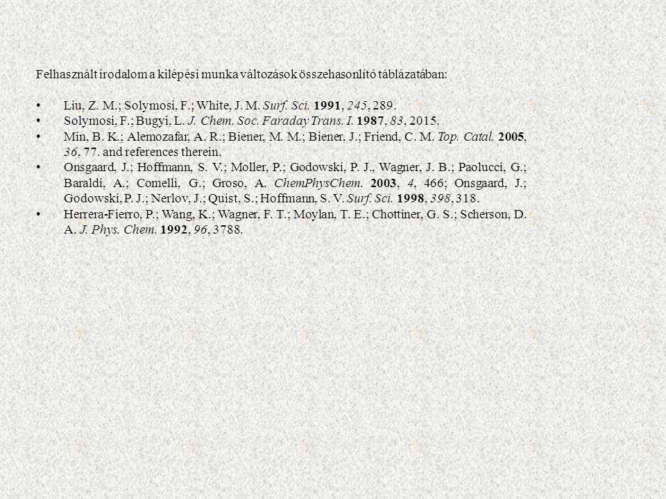 Felhasznált irodalom a kilépési munka változások összehasonlító táblázatában: Liu, Z. M.; Solymosi, F.; White, J. M. Surf. Sci. 1991, 245, 289. Solymo