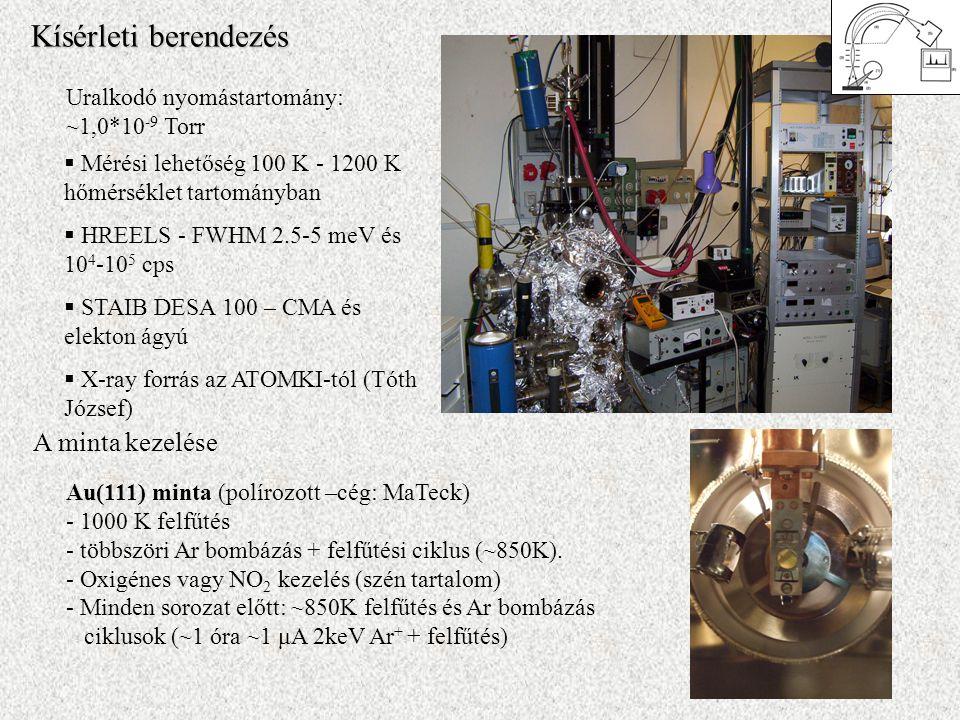 Uralkodó nyomástartomány: ~1,0*10 -9 Torr  Mérési lehetőség 100 K - 1200 K hőmérséklet tartományban  HREELS - FWHM 2.5-5 meV és 10 4 -10 5 cps  STAIB DESA 100 – CMA és elekton ágyú  X-ray forrás az ATOMKI-tól (Tóth József) A minta kezelése Au(111) minta (polírozott –cég: MaTeck) - 1000 K felfűtés - többszöri Ar bombázás + felfűtési ciklus (~850K).