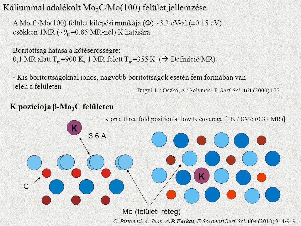 A Mo 2 C/Mo(100) felület kilépési munkája (Ф) ~3,3 eV-al (±0.15 eV) csökken 1MR (~  K =0.85 MR-nél) K hatására Borítottság hatása a kötéserősségre Borítottság hatása a kötéserősségre: 0,1 MR alatt T m =900 K, 1 MR felett T m =355 K (  Definíció MR) - Kis borítottságoknál ionos, nagyobb borítottságok esetén fém formában van jelen a felületen Bugyi, L.; Oszkó, A.; Solymosi, F.