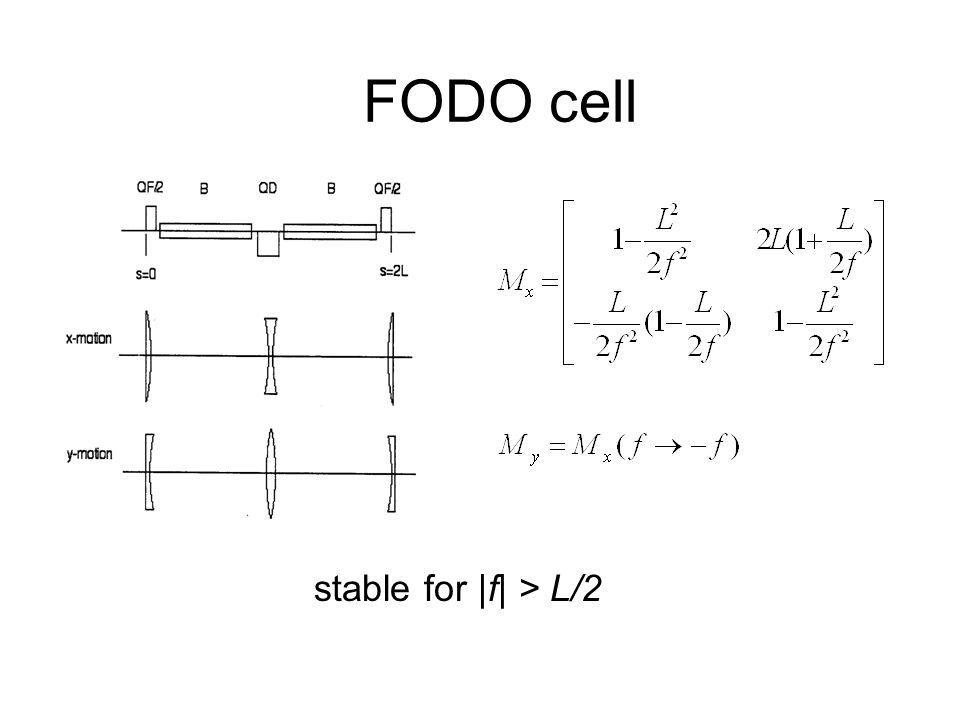 FODO cell stable for |f| > L/2