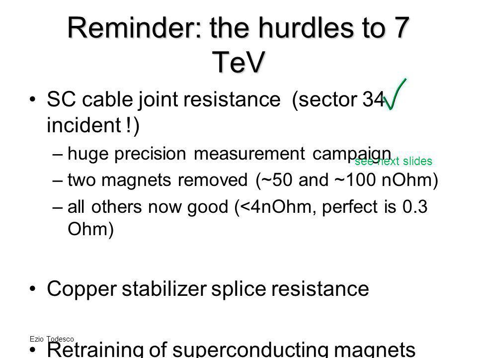 Reminder: the hurdles to 7 TeV SC cable joint resistance (sector 34 incident !) –huge precision measurement campaign –two magnets removed (~50 and ~100 nOhm) –all others now good (<4nOhm, perfect is 0.3 Ohm) Copper stabilizer splice resistance Retraining of superconducting magnets see next slides Ezio Todesco