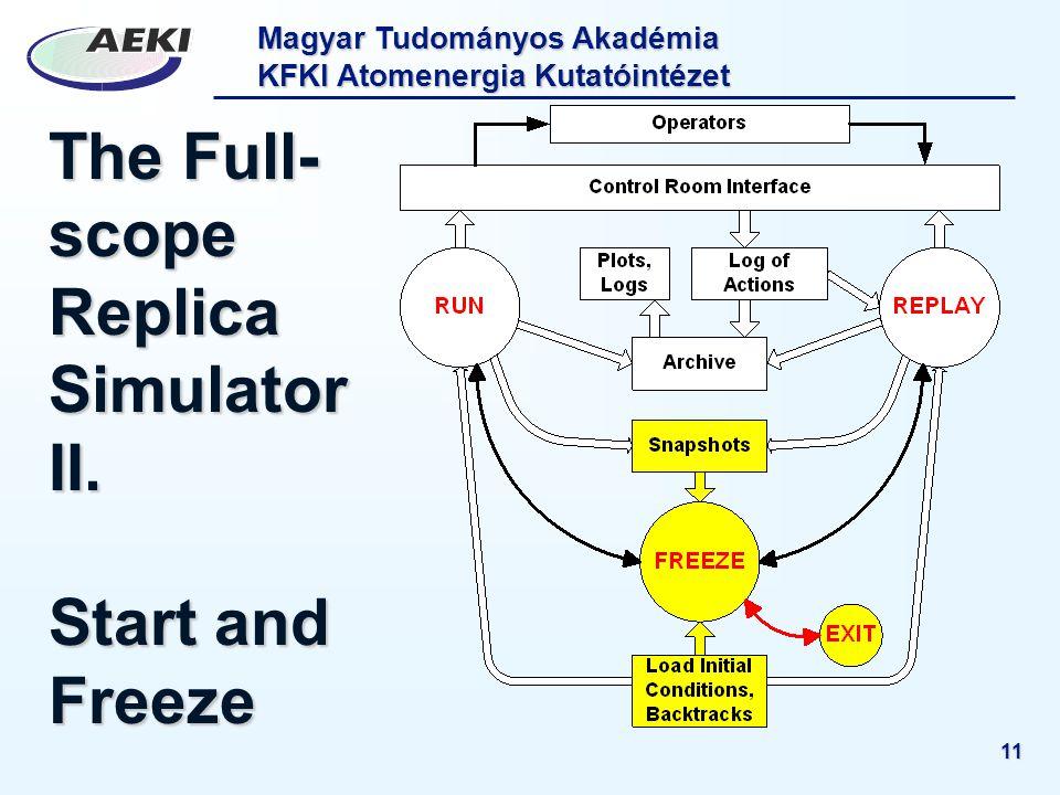 Magyar Tudományos Akadémia KFKI Atomenergia Kutatóintézet 11 The Full- scope Replica Simulator II. Start and Freeze