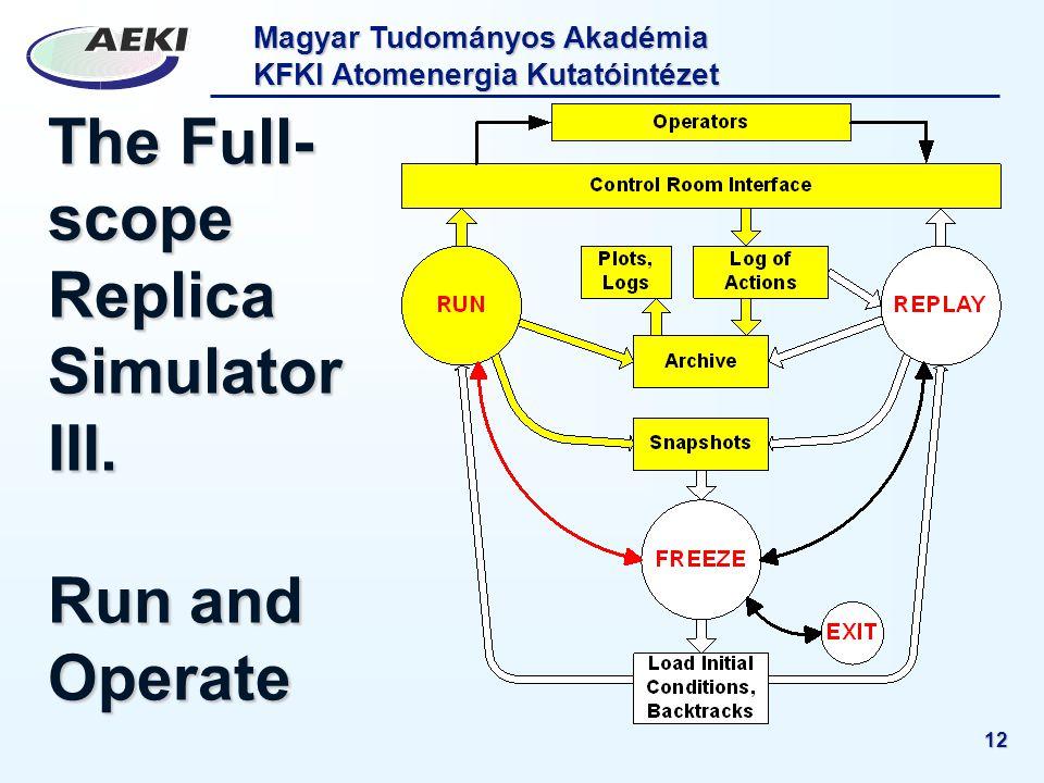 Magyar Tudományos Akadémia KFKI Atomenergia Kutatóintézet 12 The Full- scope Replica Simulator III. Run and Operate