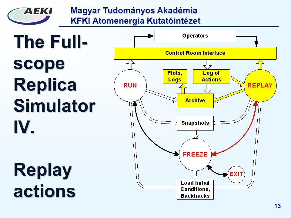 Magyar Tudományos Akadémia KFKI Atomenergia Kutatóintézet 13 The Full- scope Replica Simulator IV. Replay actions