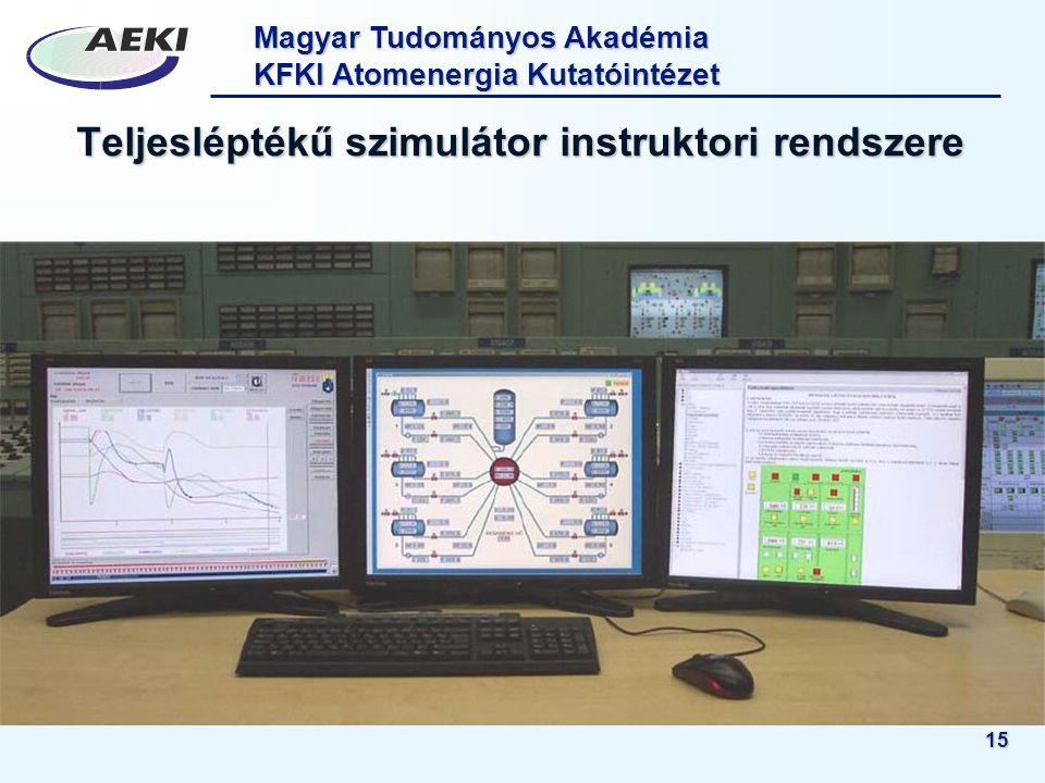 Magyar Tudományos Akadémia KFKI Atomenergia Kutatóintézet 15 Teljesléptékű szimulátor instruktori rendszere