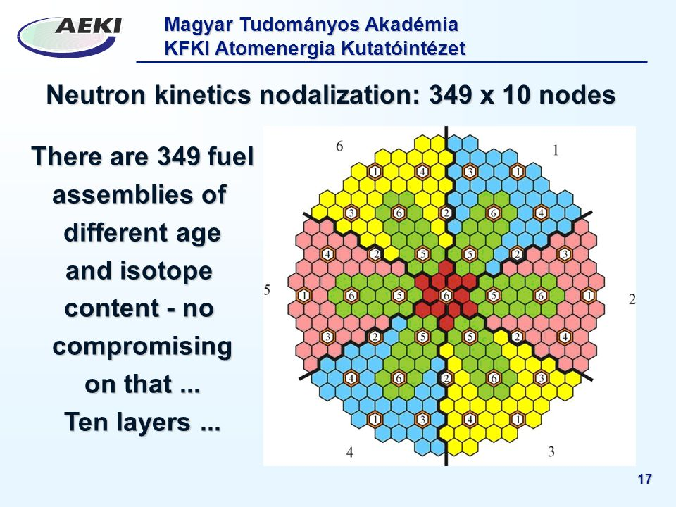 Magyar Tudományos Akadémia KFKI Atomenergia Kutatóintézet 17 There are 349 fuel assemblies of different age and isotope content - no compromising on t