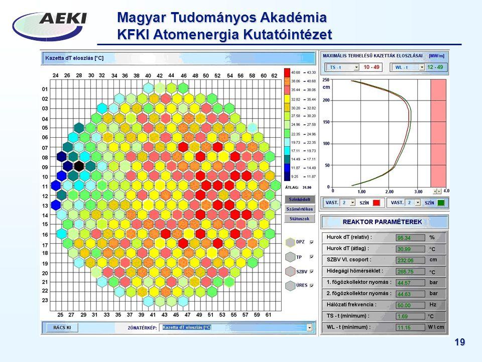 Magyar Tudományos Akadémia KFKI Atomenergia Kutatóintézet 19