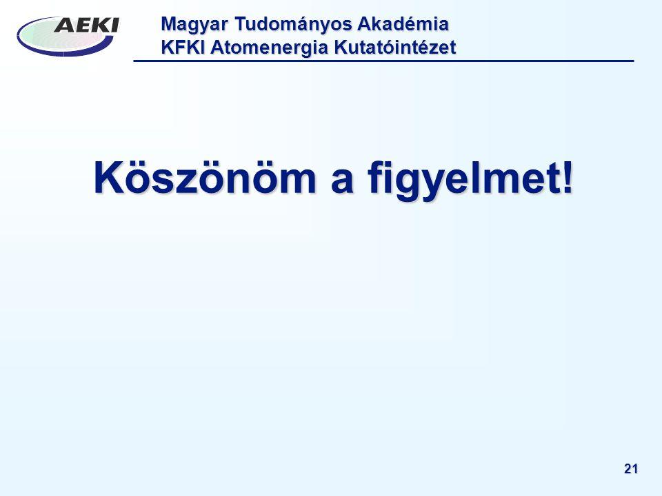 Magyar Tudományos Akadémia KFKI Atomenergia Kutatóintézet 21 Köszönöm a figyelmet!