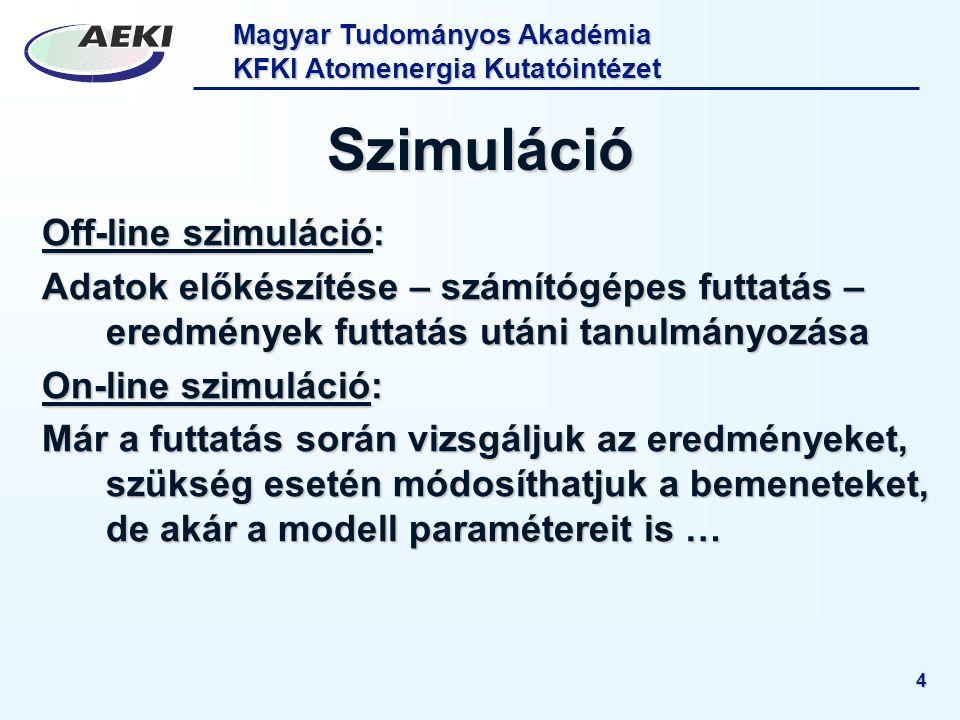 Magyar Tudományos Akadémia KFKI Atomenergia Kutatóintézet 4 Szimuláció Off-line szimuláció: Adatok előkészítése – számítógépes futtatás – eredmények f